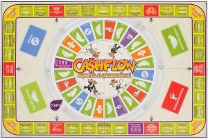 Настольная игра Денежный поток Cash Flow new