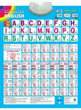 Электронный плакат Говорящая азбука ENGLISH